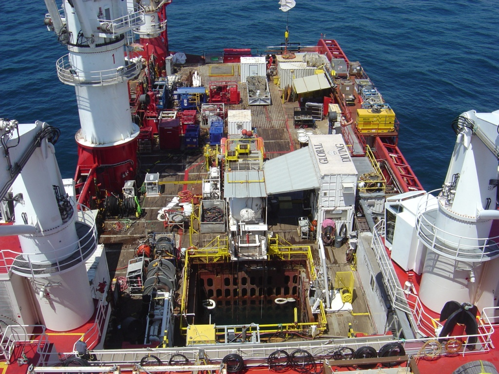 Offshore Oil & Gas Services