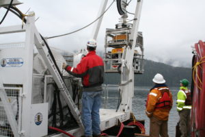 Underwater ROV Operations